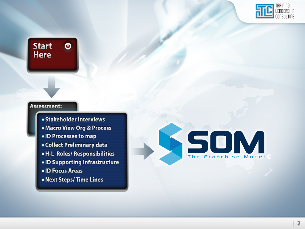 SOM-2
