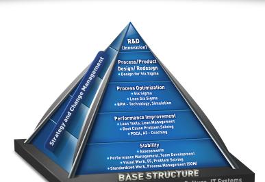 TLC_Pyramid