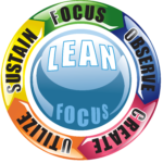 lean FOCUS methodology